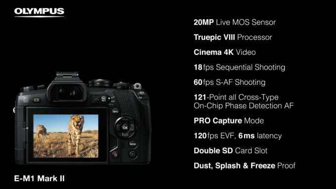 Olympus E-M1 Mark II Announced! A Pro Level BEAST. 60 FPS + More.